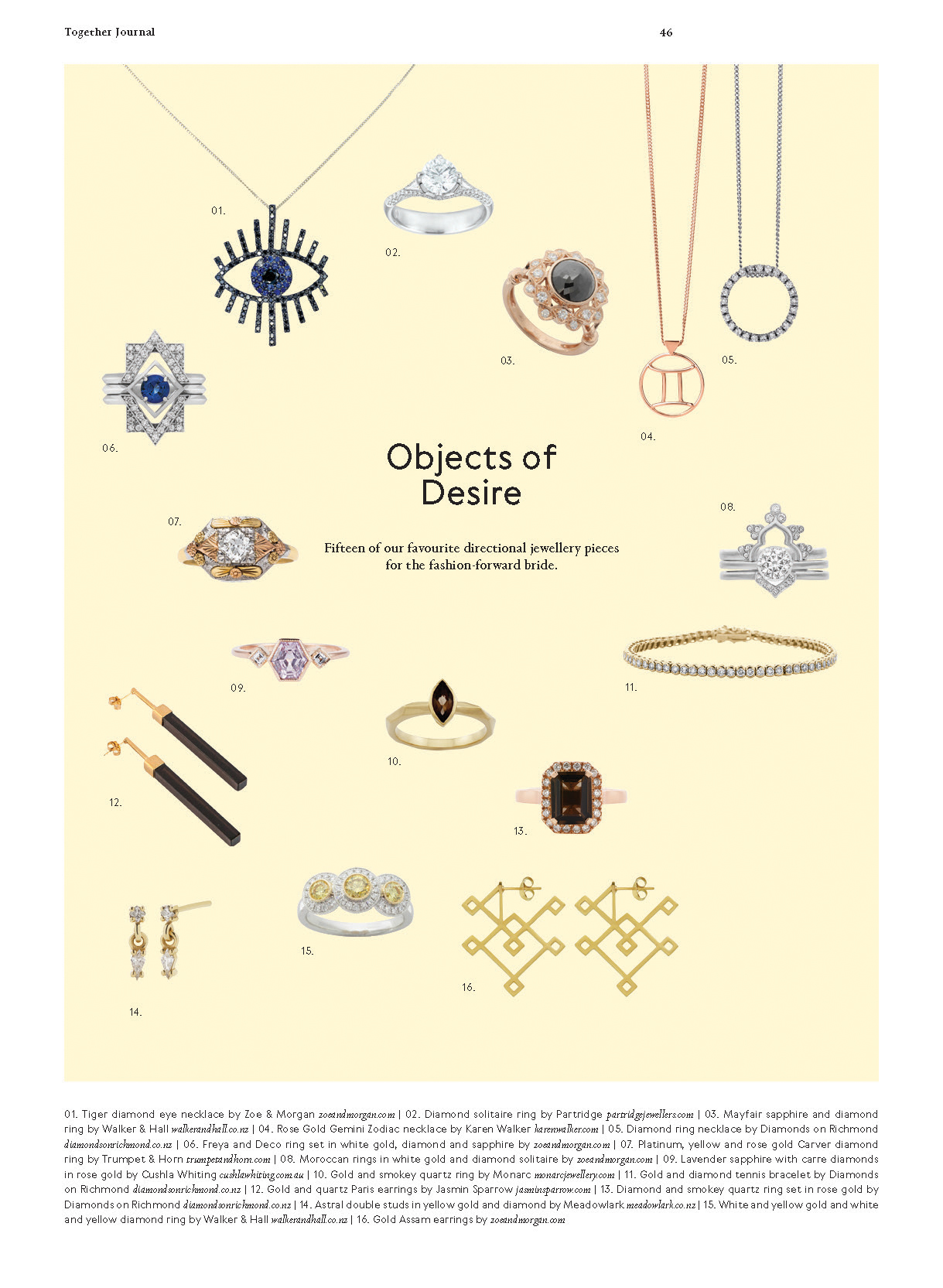 Categories: Beauty-Objects of Desire - Issue 7