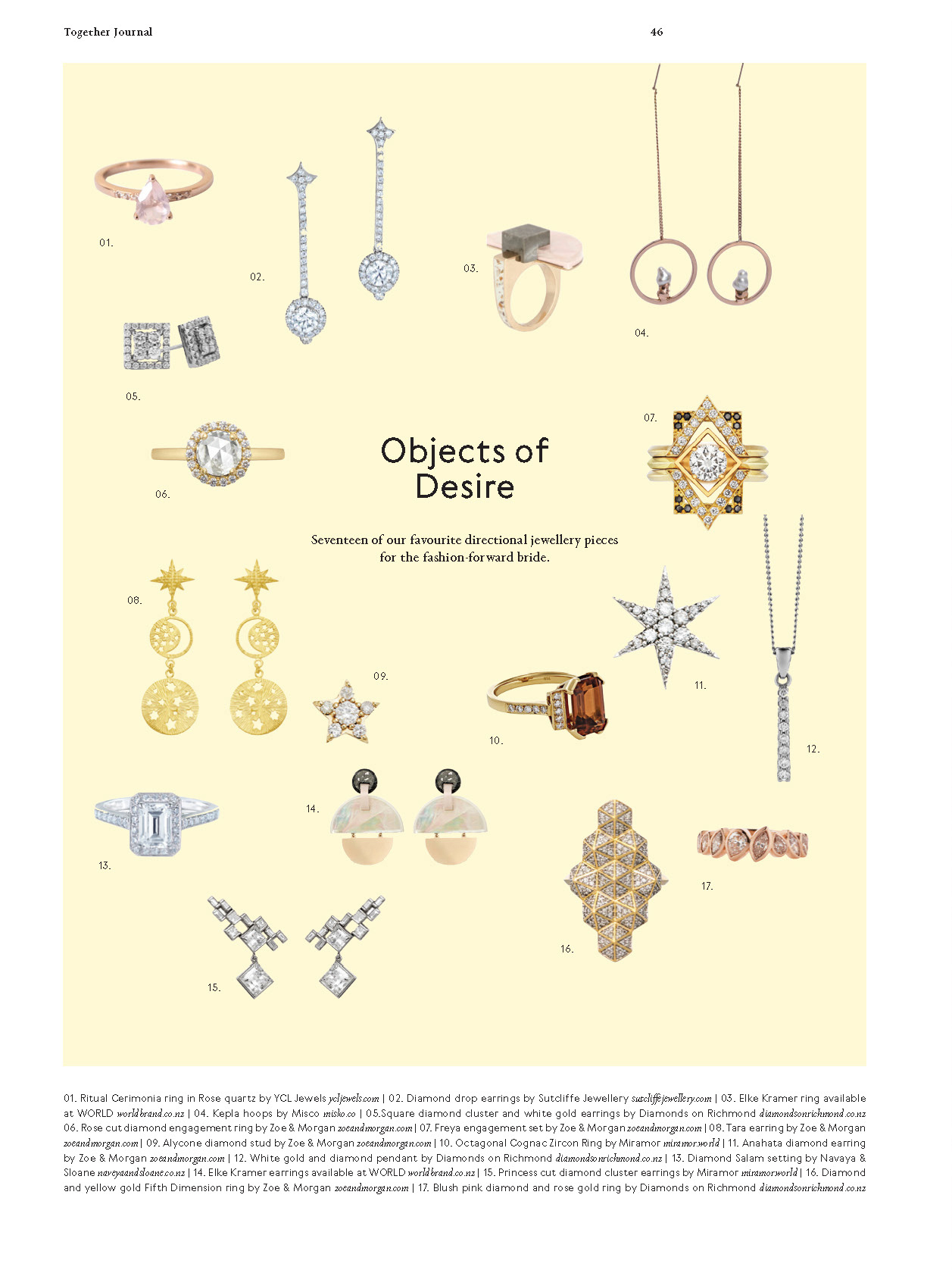 Categories: Beauty-Objects of Desire - Issue 8