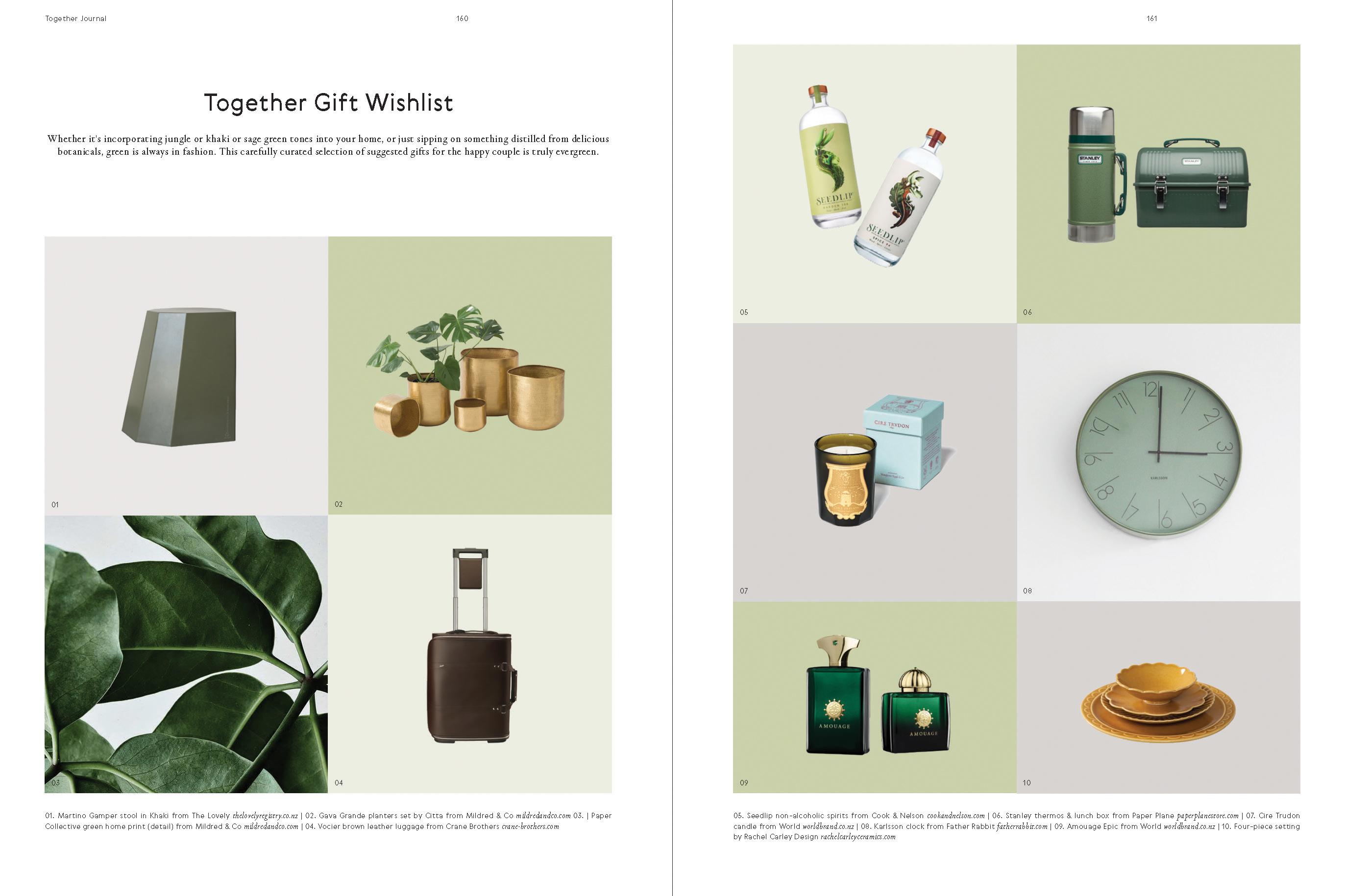 Categories: Inspiration-Gift Wishlist
